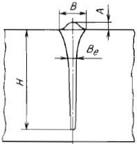 электронно-лучевая сварка