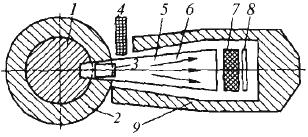 нейтронная радиография