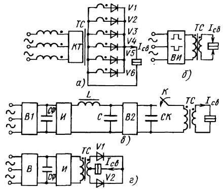 Схемы трехфазных контактных машин