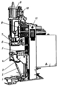 Точечная машина переменного тока