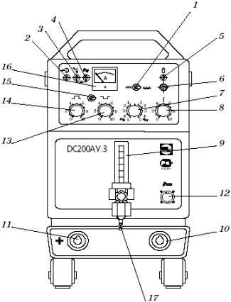 инверторный источник сварочного тока DC200АУ.3
