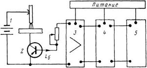 Схема полупроводникового источника АП-2 питания дуги