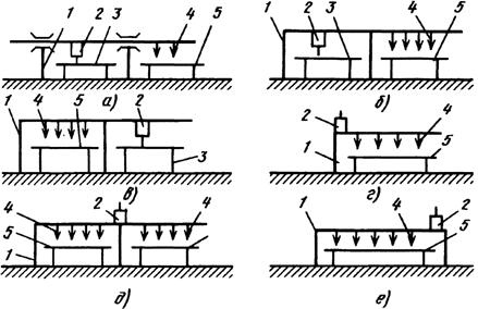 Стационарные машины термической резки : схемы