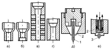 плазмотрон установки плазменного напыления