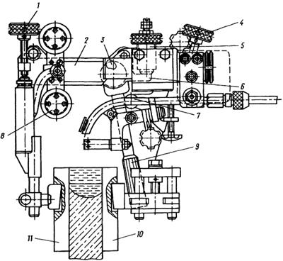 Сварочная головка полуавтомата А671Р
