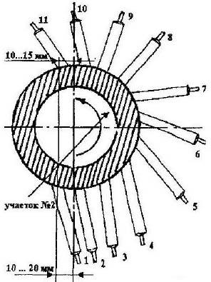 сварка неповоротных стыков труб при горизонтальном расположении трубы