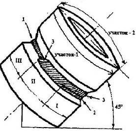 сварка неповоротных стыков труб (при расположении трубы под 45°)
