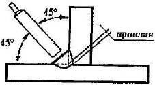 сварка угловых соединений