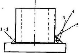 сварка угловых соединений труб