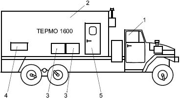 термическая обработка сварных соединений