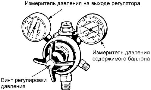 установка регулятора давления