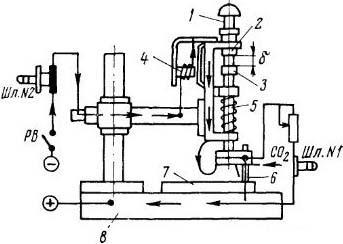 вольт-амперная характеристика сварочной дуги