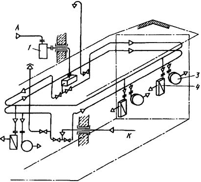 Типовая схема газоснабжения цехов, участков или мастерских ацетиленом стационарных рабочих (сварочных) постов