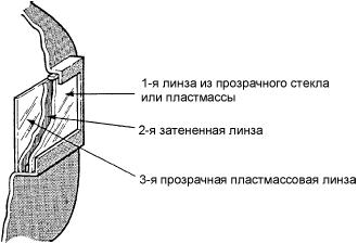 защита глаз и лица сварщиков